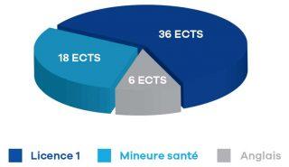 schema-LAS-Nantes