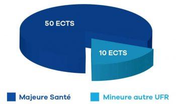schema-PASS-Rennes